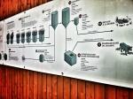 Un schéma du processus complet